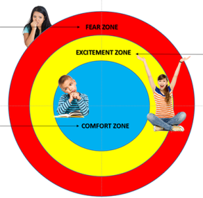 zones-of-learning-sm