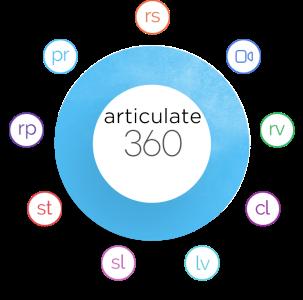 Articulate360_Suite