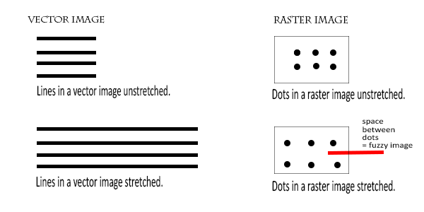 vector-vs-raster image